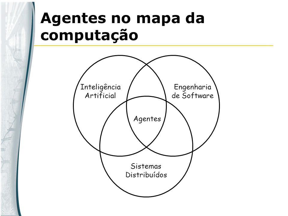 Agentes no mapa da computação Inteligência Artificial Engenharia de Software Sistemas Distribuídos Agentes