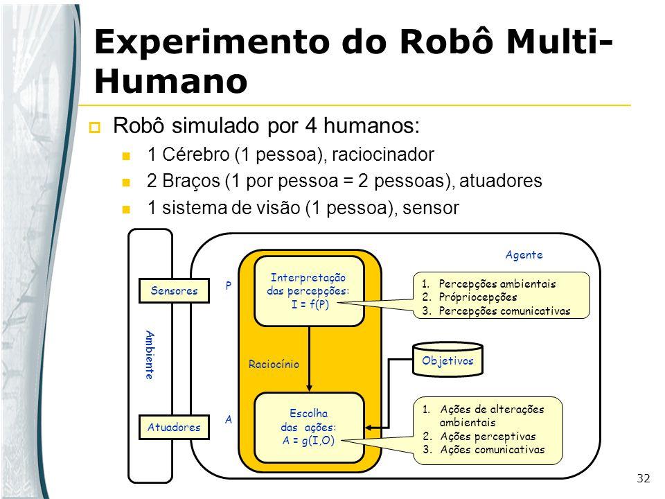 32 Experimento do Robô Multi- Humano Robô simulado por 4 humanos: 1 Cérebro (1 pessoa), raciocinador 2 Braços (1 por pessoa = 2 pessoas), atuadores 1