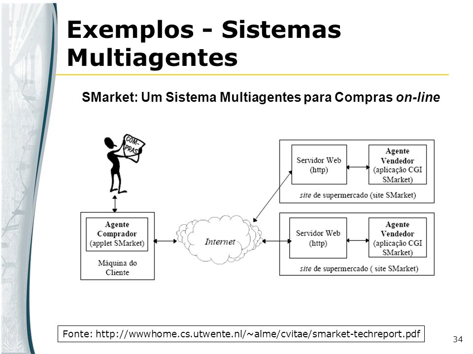 34 Exemplos - Sistemas Multiagentes SMarket: Um Sistema Multiagentes para Compras on-line Fonte: http://wwwhome.cs.utwente.nl/~alme/cvitae/smarket-tec