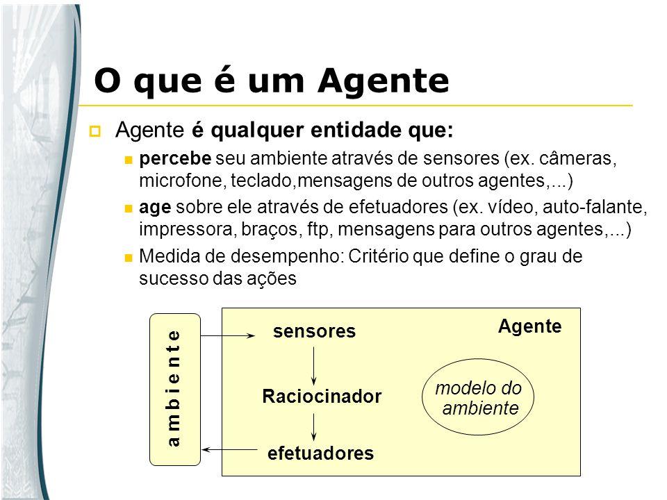 Agente é qualquer entidade que: percebe seu ambiente através de sensores (ex. câmeras, microfone, teclado,mensagens de outros agentes,...) age sobre e