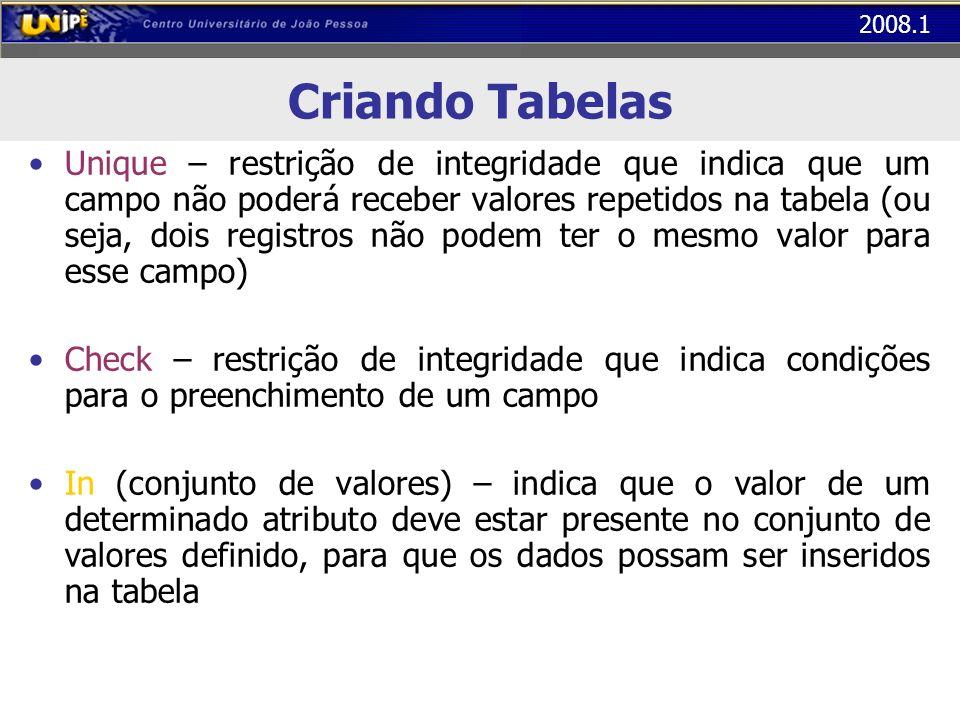 2008.1 Criando Tabelas Unique – restrição de integridade que indica que um campo não poderá receber valores repetidos na tabela (ou seja, dois registr