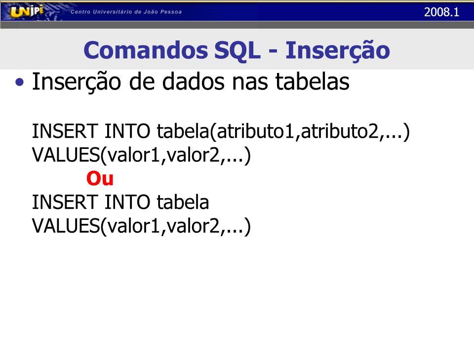 2008.1 Comandos SQL - Inserção Inserção de dados nas tabelas INSERT INTO tabela(atributo1,atributo2,...) VALUES(valor1,valor2,...) Ou INSERT INTO tabe