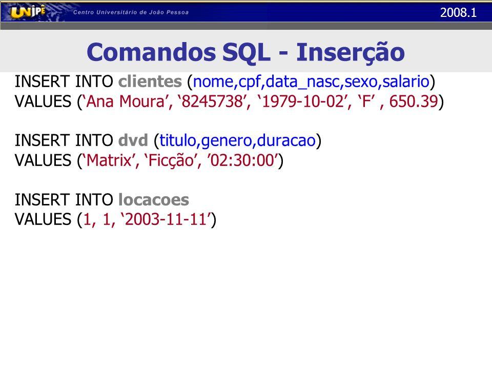 2008.1 Comandos SQL - Inserção INSERT INTO clientes (nome,cpf,data_nasc,sexo,salario) VALUES (Ana Moura, 8245738, 1979-10-02, F, 650.39) INSERT INTO d