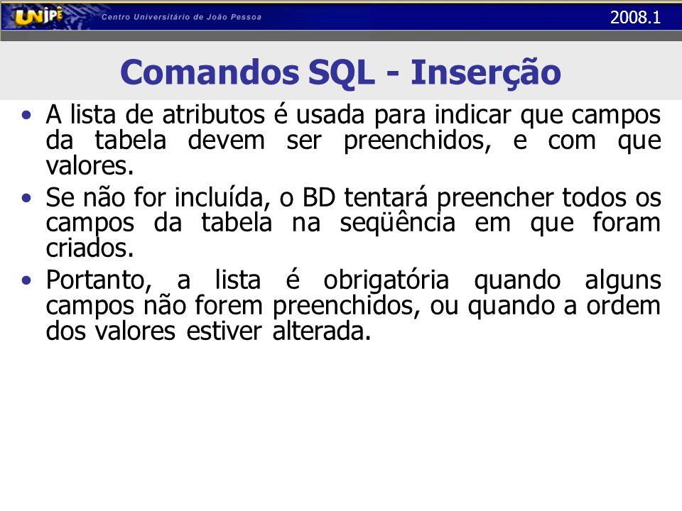 2008.1 Comandos SQL - Inserção A lista de atributos é usada para indicar que campos da tabela devem ser preenchidos, e com que valores. Se não for inc