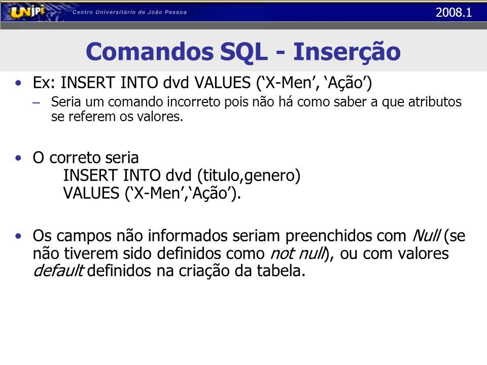 2008.1 Comandos SQL - Inserção Ex: INSERT INTO dvd VALUES (X-Men, Ação) – Seria um comando incorreto pois não há como saber a que atributos se referem