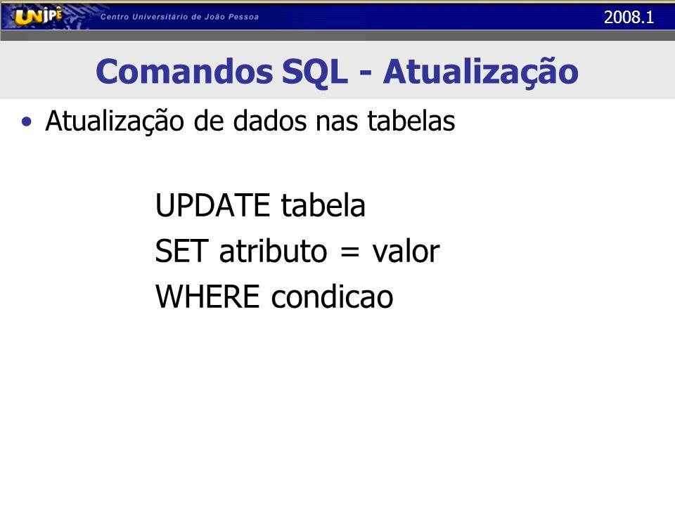 2008.1 Comandos SQL - Atualização Atualização de dados nas tabelas UPDATE tabela SET atributo = valor WHERE condicao