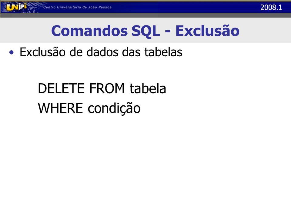 2008.1 Comandos SQL - Exclusão Exclusão de dados das tabelas DELETE FROM tabela WHERE condição