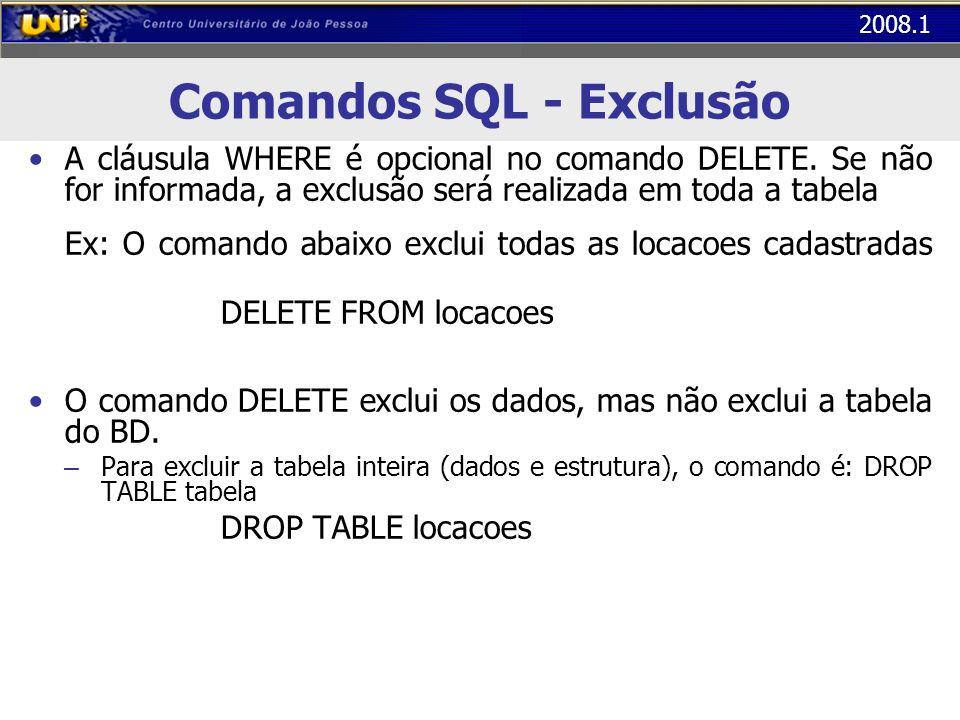 2008.1 Comandos SQL - Exclusão A cláusula WHERE é opcional no comando DELETE. Se não for informada, a exclusão será realizada em toda a tabela Ex: O c