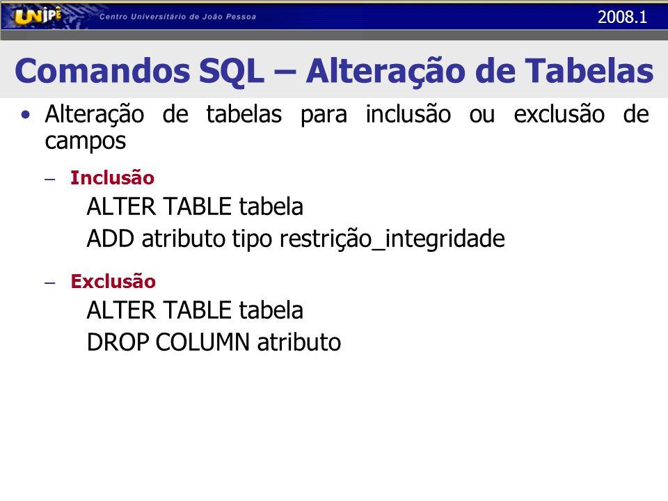 2008.1 Comandos SQL – Alteração de Tabelas Alteração de tabelas para inclusão ou exclusão de campos – Inclusão ALTER TABLE tabela ADD atributo tipo re