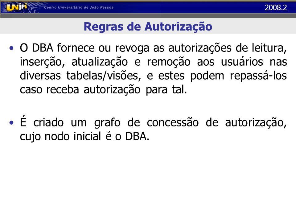 2008.2 Regras de Autorização O DBA fornece ou revoga as autorizações de leitura, inserção, atualização e remoção aos usuários nas diversas tabelas/vis