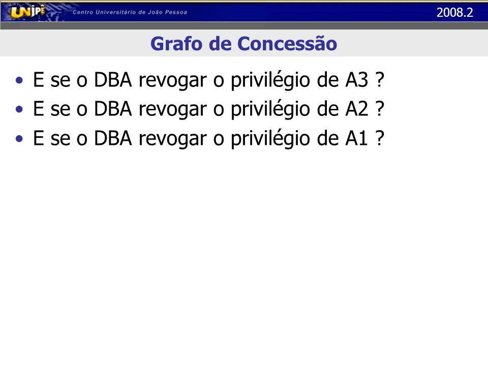 2008.2 Grafo de Concessão E se o DBA revogar o privilégio de A3 ? E se o DBA revogar o privilégio de A2 ? E se o DBA revogar o privilégio de A1 ?