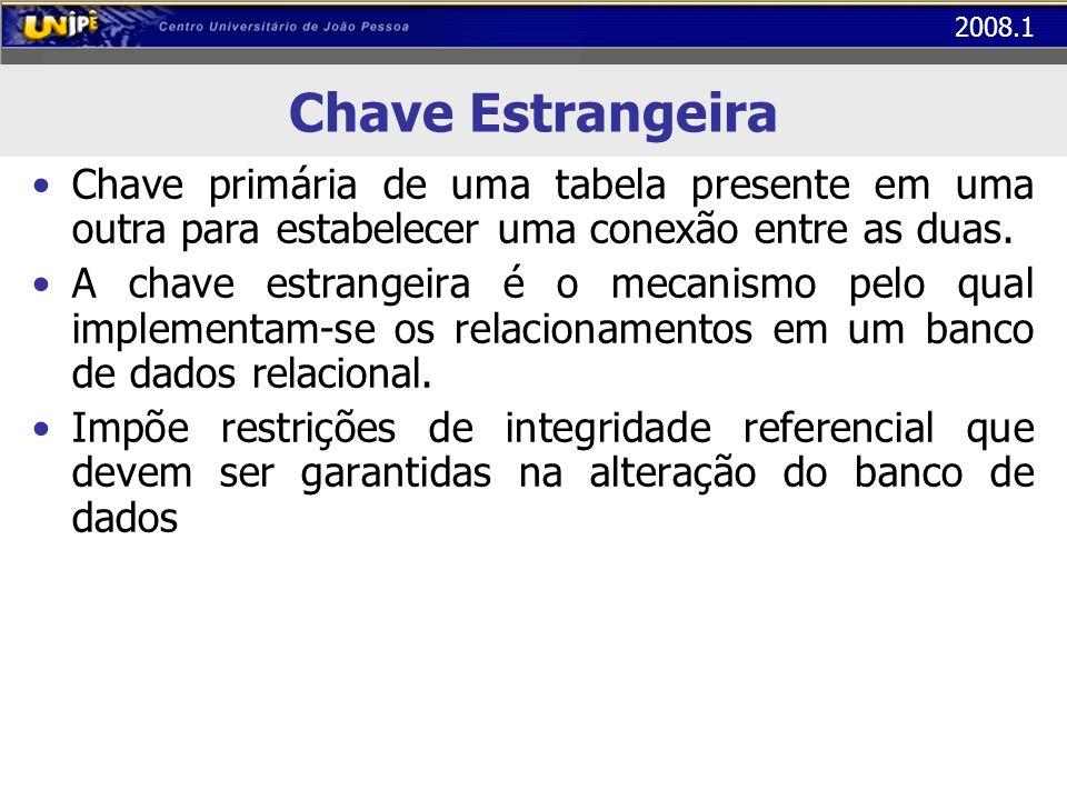 2008.1 Chave Estrangeira Chave primária de uma tabela presente em uma outra para estabelecer uma conexão entre as duas. A chave estrangeira é o mecani