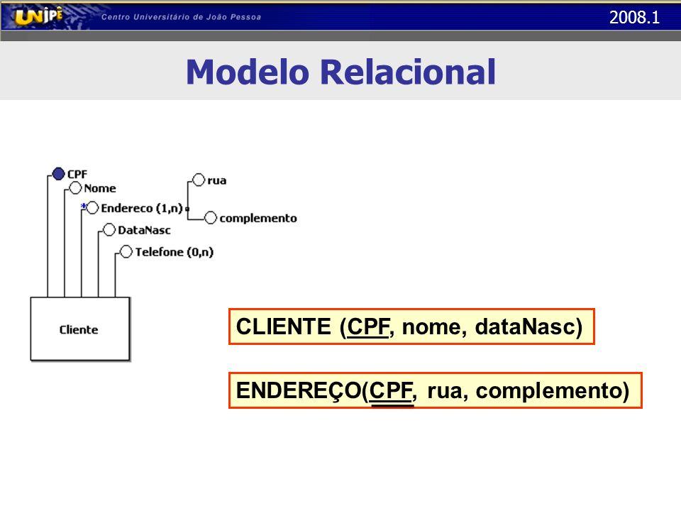 2008.1 Modelo Relacional CLIENTE (CPF, nome, dataNasc) ENDEREÇO(CPF, rua, complemento)