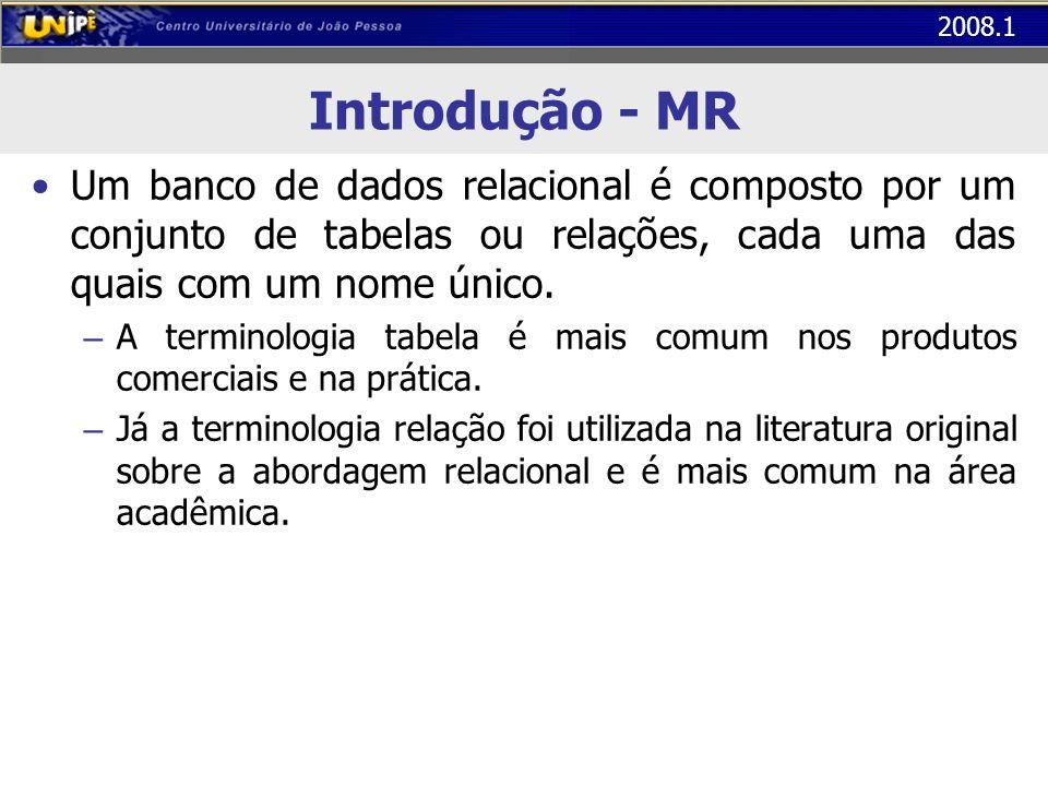 2008.1 Introdução - MR relações tuplasatributos domínio Os dados são representados em forma de tabelas (relações), através de linhas (tuplas) e colunas (atributos), com os possíveis valores (domínio) definido.
