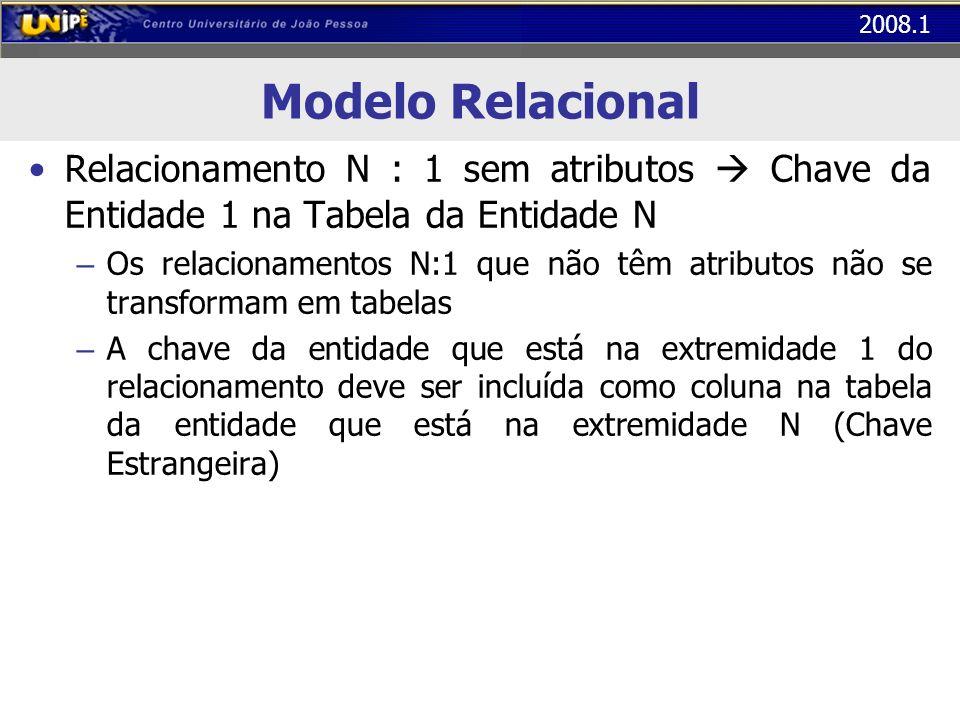 2008.1 Modelo Relacional Relacionamento N : 1 sem atributos Chave da Entidade 1 na Tabela da Entidade N – Os relacionamentos N:1 que não têm atributos