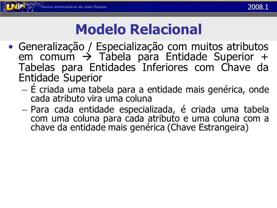 2008.1 Modelo Relacional Generalização / Especialização com muitos atributos em comum Tabela para Entidade Superior + Tabelas para Entidades Inferiore