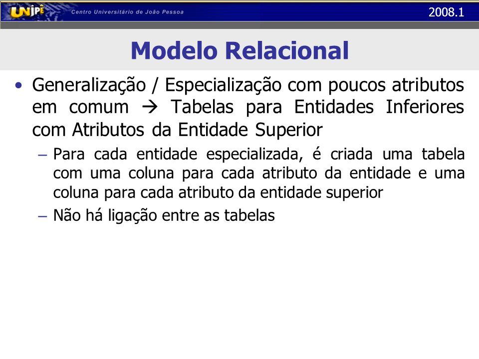 2008.1 Modelo Relacional Generalização / Especialização com poucos atributos em comum Tabelas para Entidades Inferiores com Atributos da Entidade Supe