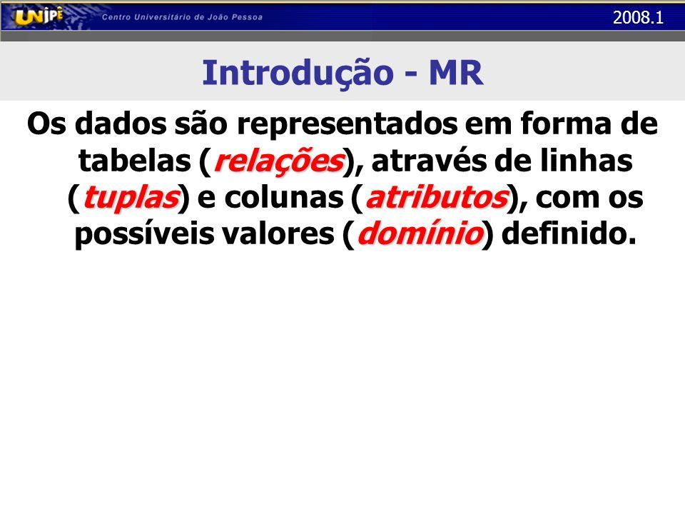 2008.1 Introdução - MR relações tuplasatributos domínio Os dados são representados em forma de tabelas (relações), através de linhas (tuplas) e coluna
