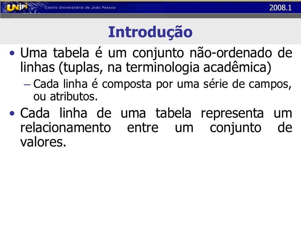 2008.1 Introdução Uma tabela é um conjunto não-ordenado de linhas (tuplas, na terminologia acadêmica) – Cada linha é composta por uma série de campos,