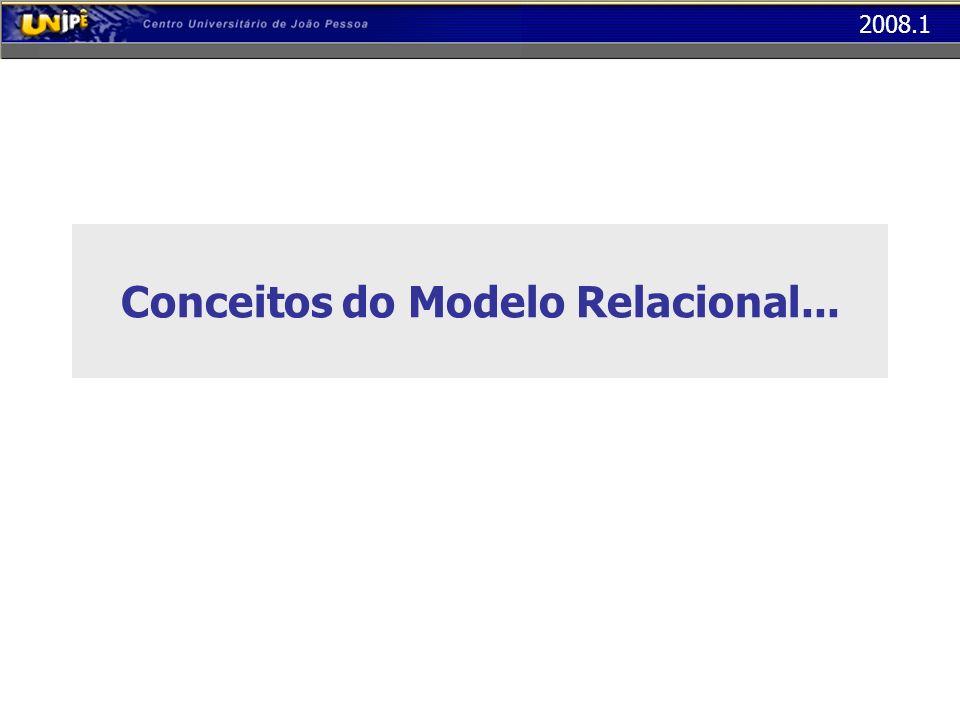 2008.1 Conceitos do Modelo Relacional...