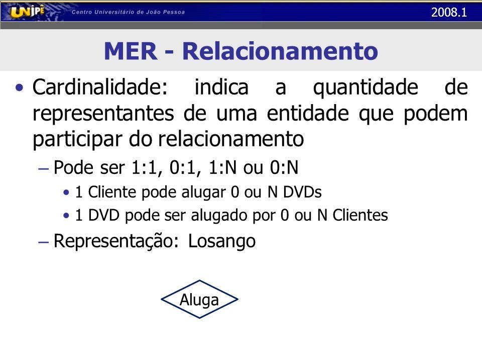 2008.1 MER - Relacionamento Cardinalidade: indica a quantidade de representantes de uma entidade que podem participar do relacionamento – Pode ser 1:1, 0:1, 1:N ou 0:N 1 Cliente pode alugar 0 ou N DVDs 1 DVD pode ser alugado por 0 ou N Clientes – Representação: Losango Aluga