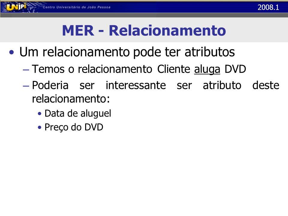 2008.1 MER - Relacionamento Um relacionamento pode ter atributos – Temos o relacionamento Cliente aluga DVD – Poderia ser interessante ser atributo deste relacionamento: Data de aluguel Preço do DVD