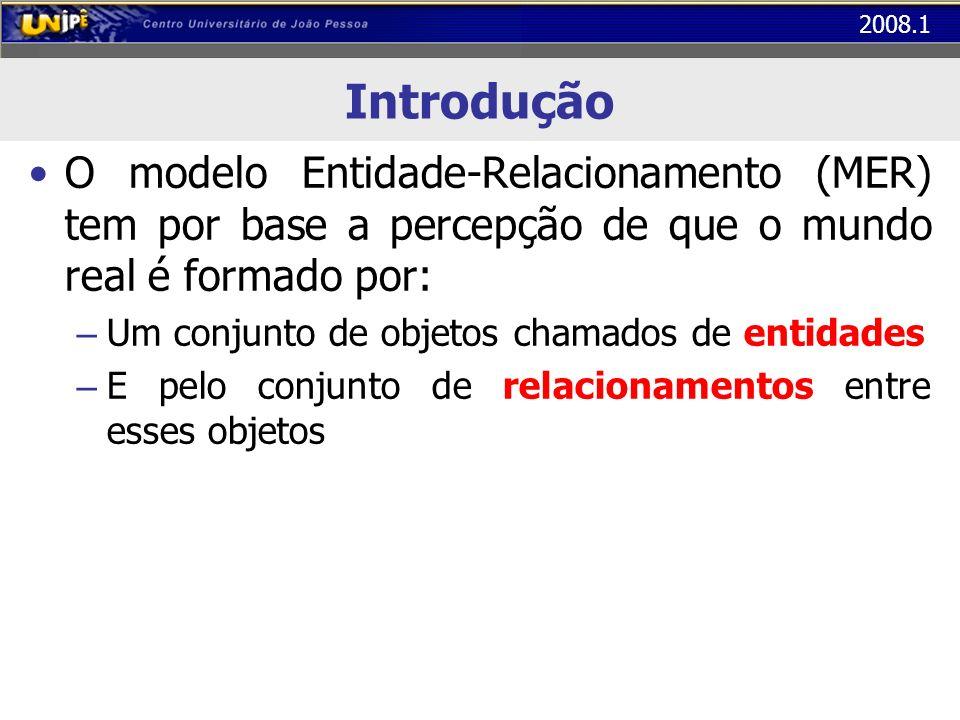 2008.1 Introdução O modelo Entidade-Relacionamento (MER) tem por base a percepção de que o mundo real é formado por: – Um conjunto de objetos chamados de entidades – E pelo conjunto de relacionamentos entre esses objetos