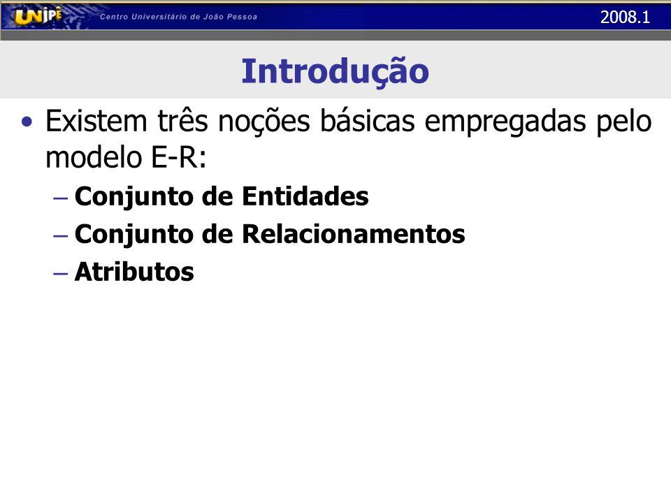 2008.1 Introdução Existem três noções básicas empregadas pelo modelo E-R: – Conjunto de Entidades – Conjunto de Relacionamentos – Atributos