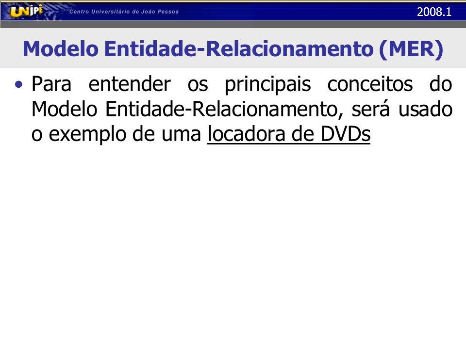 2008.1 Modelo Entidade-Relacionamento (MER) Para entender os principais conceitos do Modelo Entidade-Relacionamento, será usado o exemplo de uma locadora de DVDs