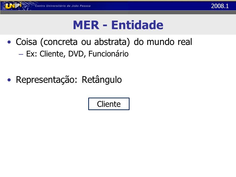 2008.1 MER - Entidade Coisa (concreta ou abstrata) do mundo real – Ex: Cliente, DVD, Funcionário Representação: Retângulo Cliente