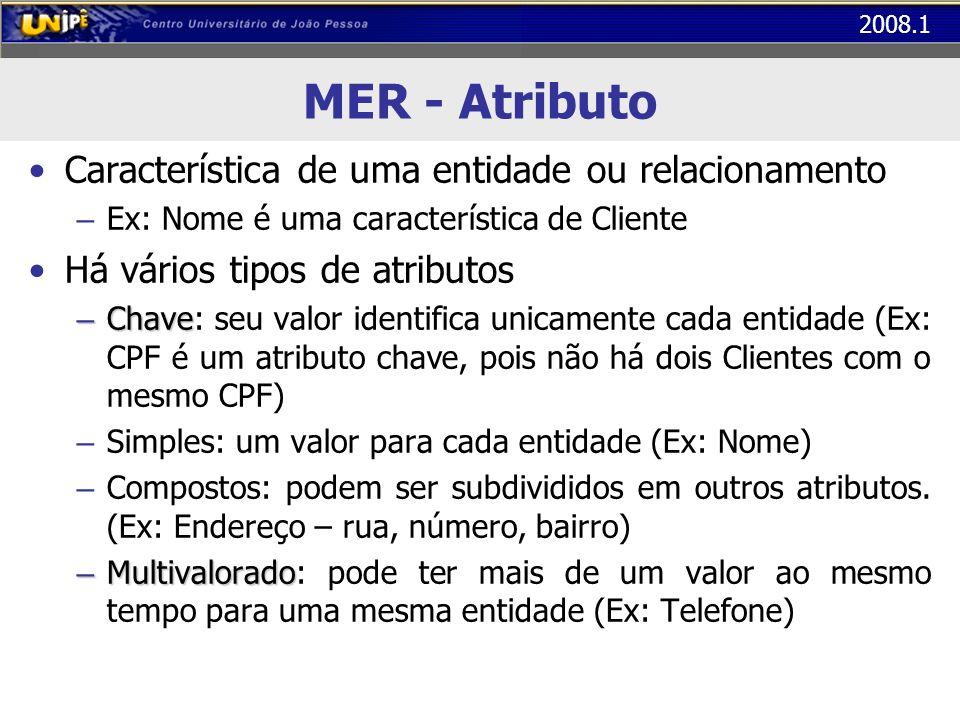 2008.1 MER - Atributo Característica de uma entidade ou relacionamento – Ex: Nome é uma característica de Cliente Há vários tipos de atributos – Chave – Chave: seu valor identifica unicamente cada entidade (Ex: CPF é um atributo chave, pois não há dois Clientes com o mesmo CPF) – Simples: um valor para cada entidade (Ex: Nome) – Compostos: podem ser subdivididos em outros atributos.