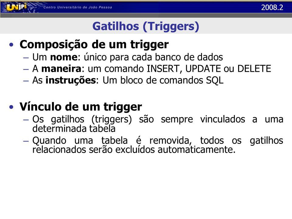 2008.2 Gatilhos (Triggers) Composição de um trigger – Um nome: único para cada banco de dados – A maneira: um comando INSERT, UPDATE ou DELETE – As in