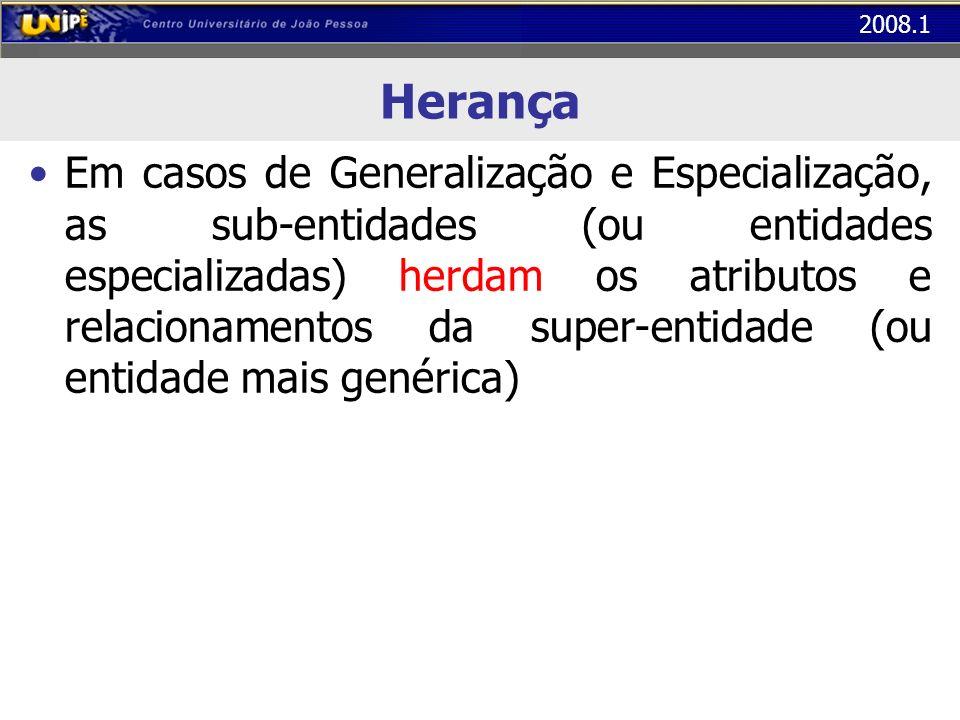 2008.1 Herança Em casos de Generalização e Especialização, as sub-entidades (ou entidades especializadas) herdam os atributos e relacionamentos da sup