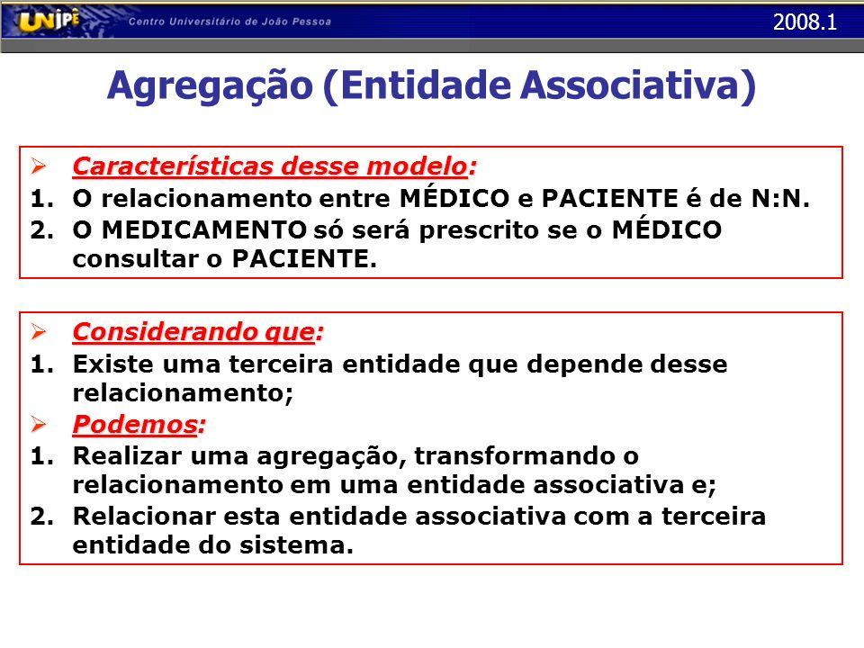 2008.1 Agregação (Entidade Associativa) Características desse modelo: Características desse modelo: 1.O relacionamento entre MÉDICO e PACIENTE é de N: