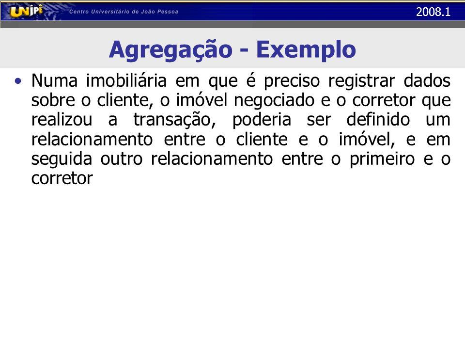 2008.1 Agregação - Exemplo Numa imobiliária em que é preciso registrar dados sobre o cliente, o imóvel negociado e o corretor que realizou a transação