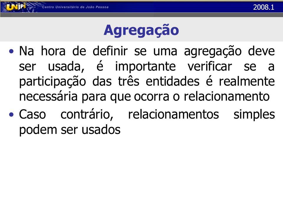 2008.1 Agregação Na hora de definir se uma agregação deve ser usada, é importante verificar se a participação das três entidades é realmente necessári