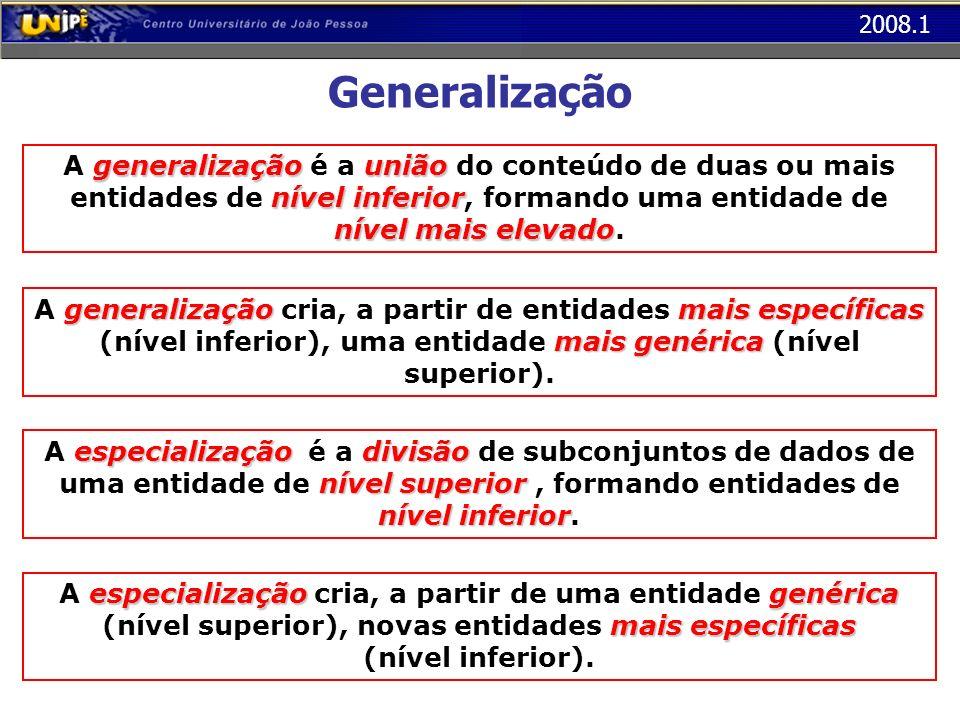 2008.1 Generalização generalizaçãounião nível inferior nível mais elevado A generalização é a união do conteúdo de duas ou mais entidades de nível inf