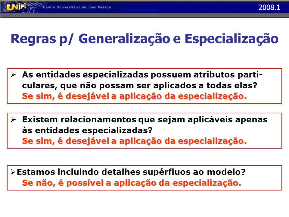 2008.1 Regras p/ Generalização e Especialização As entidades especializadas possuem atributos parti- culares, que não possam ser aplicados a todas ela