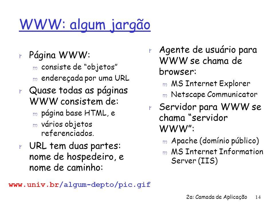 2a: Camada de Aplicação14 WWW: algum jargão r Página WWW: m consiste de objetos m endereçada por uma URL r Quase todas as páginas WWW consistem de: m