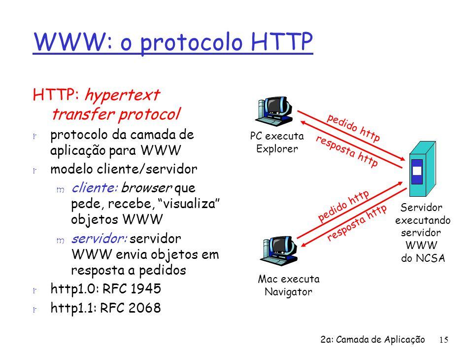 2a: Camada de Aplicação15 WWW: o protocolo HTTP HTTP: hypertext transfer protocol r protocolo da camada de aplicação para WWW r modelo cliente/servido