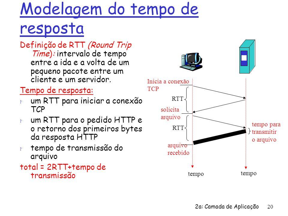 2a: Camada de Aplicação20 Modelagem do tempo de resposta Definição de RTT (Round Trip Time): intervalo de tempo entre a ida e a volta de um pequeno pa