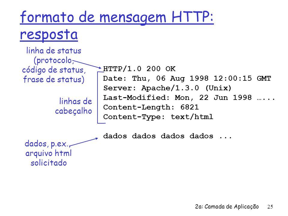 2a: Camada de Aplicação25 formato de mensagem HTTP: resposta HTTP/1.0 200 OK Date: Thu, 06 Aug 1998 12:00:15 GMT Server: Apache/1.3.0 (Unix) Last-Modi