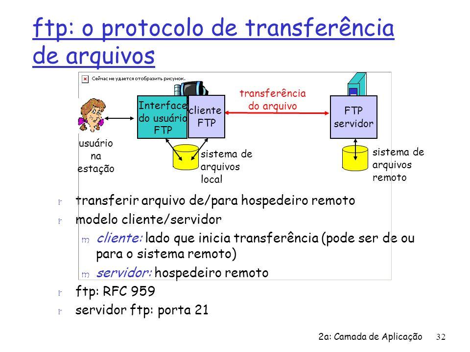 2a: Camada de Aplicação32 ftp: o protocolo de transferência de arquivos r transferir arquivo de/para hospedeiro remoto r modelo cliente/servidor m cli