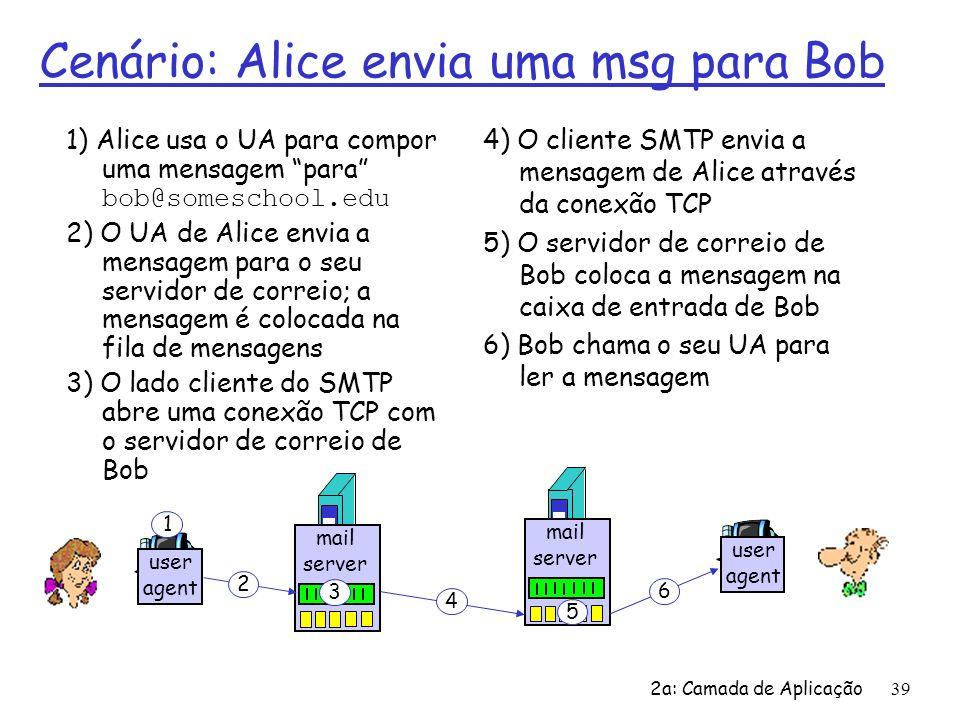 2a: Camada de Aplicação39 Cenário: Alice envia uma msg para Bob 1) Alice usa o UA para compor uma mensagem para bob@someschool.edu 2) O UA de Alice en