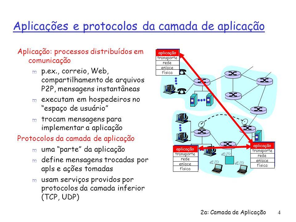 2a: Camada de Aplicação4 Aplicações e protocolos da camada de aplicação Aplicação: processos distribuídos em comunicação m p.ex., correio, Web, compar