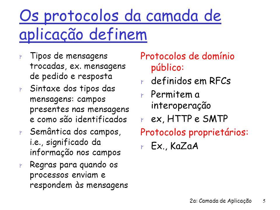 2a: Camada de Aplicação5 Os protocolos da camada de aplicação definem r Tipos de mensagens trocadas, ex. mensagens de pedido e resposta r Sintaxe dos
