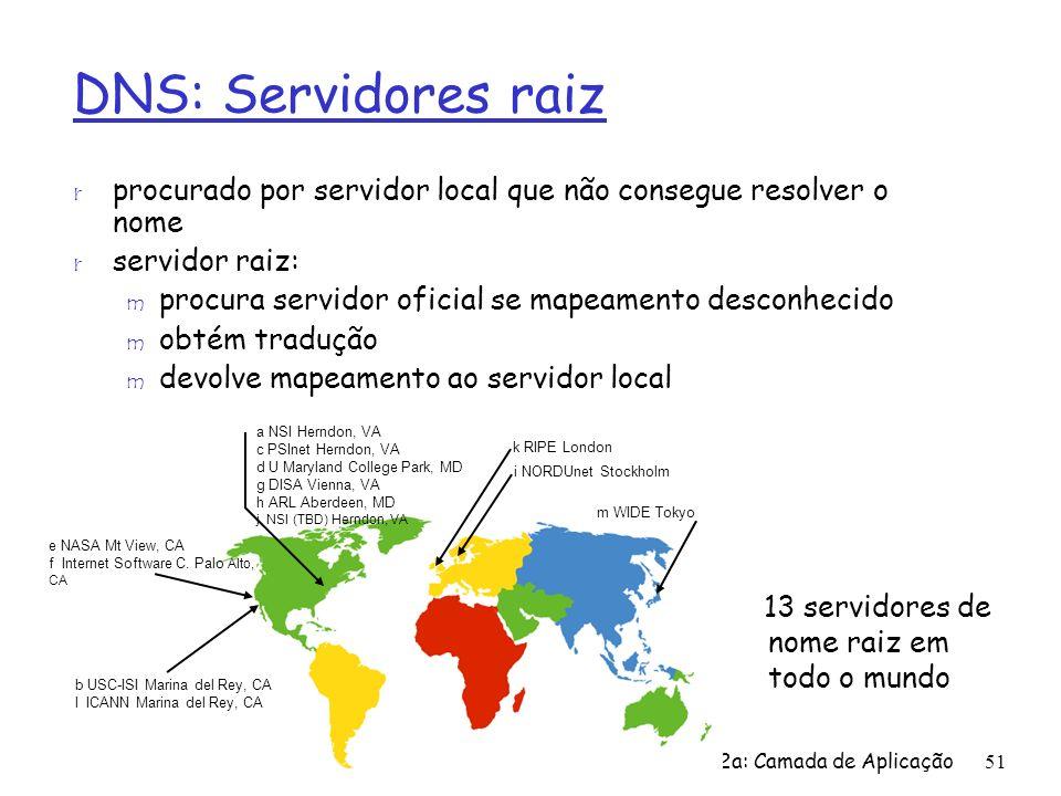 2a: Camada de Aplicação51 DNS: Servidores raiz r procurado por servidor local que não consegue resolver o nome r servidor raiz: m procura servidor ofi