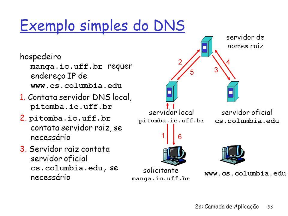 2a: Camada de Aplicação53 Exemplo simples do DNS hospedeiro manga.ic.uff.br requer endereço IP de www.cs.columbia.edu 1. Contata servidor DNS local, p