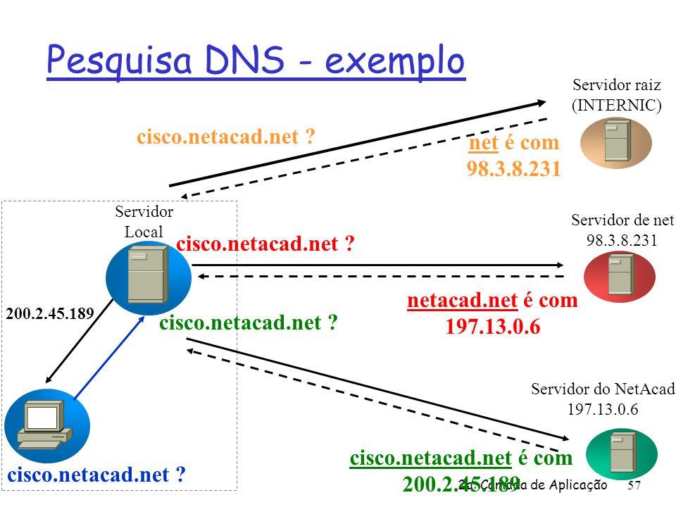 2a: Camada de Aplicação57 cisco.netacad.net ? net é com 98.3.8.231 cisco.netacad.net ? netacad.net é com 197.13.0.6 cisco.netacad.net ? cisco.netacad.