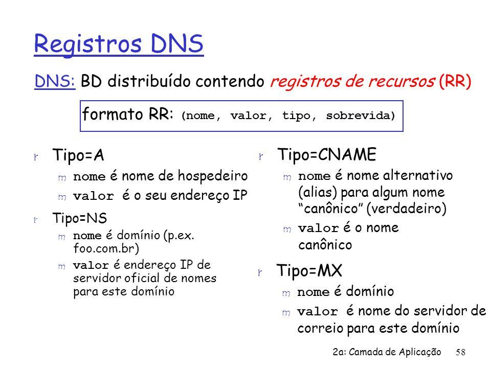 2a: Camada de Aplicação58 Registros DNS DNS: BD distribuído contendo registros de recursos (RR) r Tipo=NS nome é domínio (p.ex. foo.com.br) valor é en